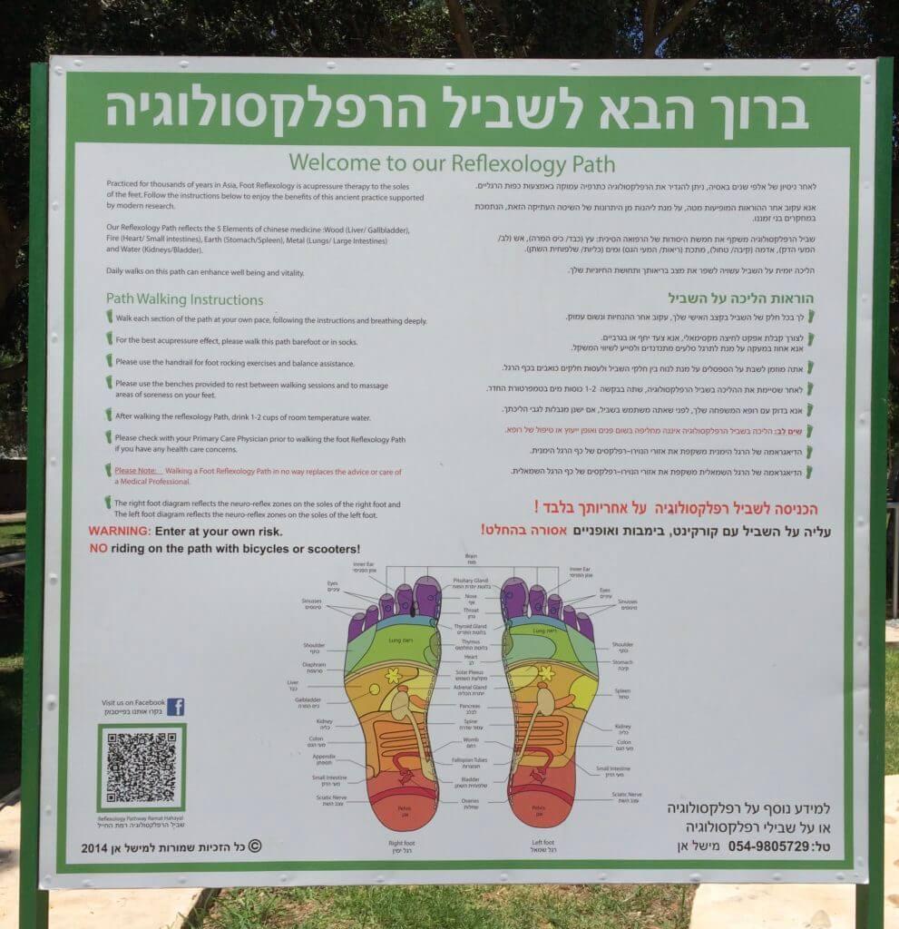 Reflexology Tel Aviv