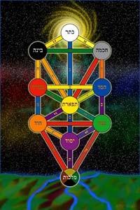 Tree of Life Kaballah Meditation